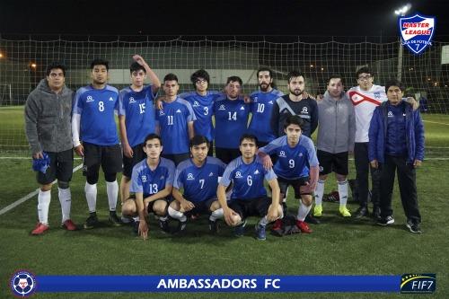 BP Chile 2019